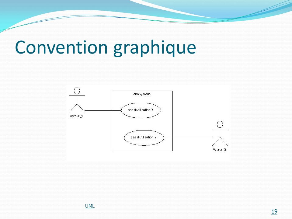 Convention graphique UML 19