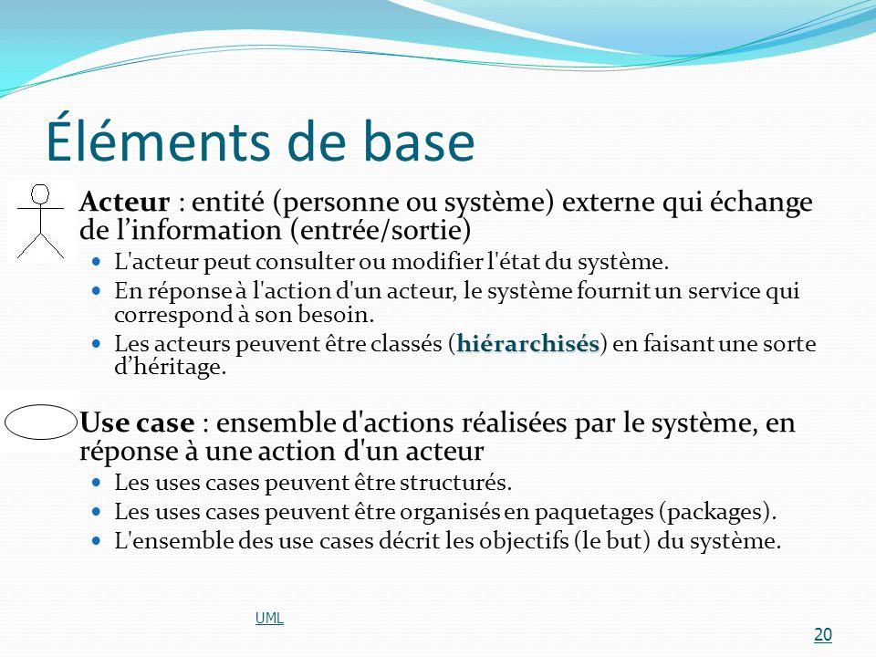 Éléments de base Acteur : entité (personne ou système) externe qui échange de linformation (entrée/sortie) L'acteur peut consulter ou modifier l'état