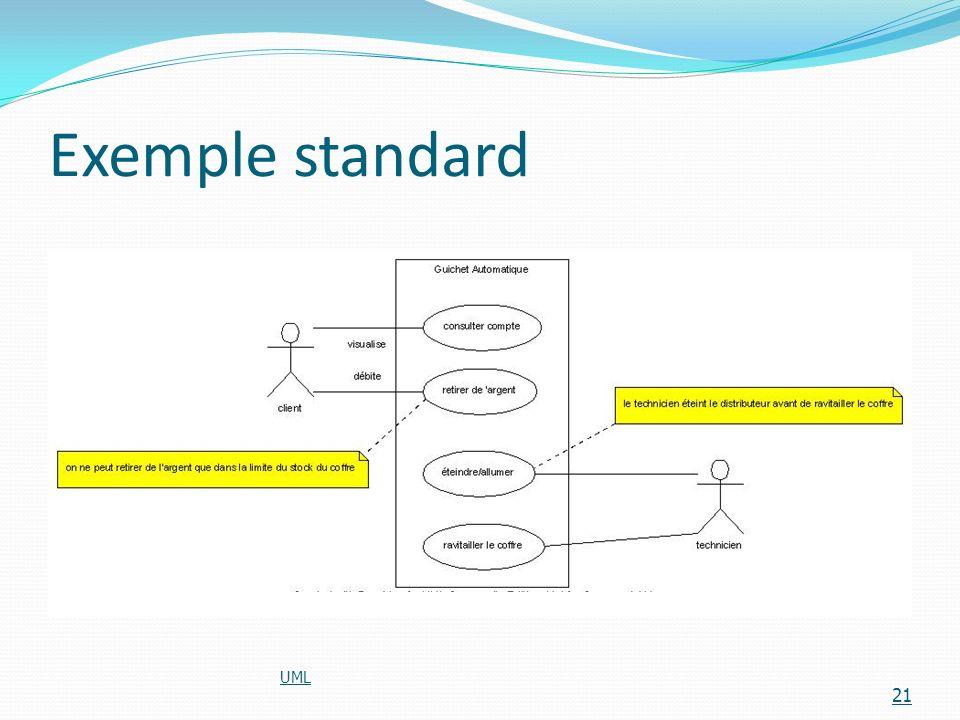 Exemple standard UML 21