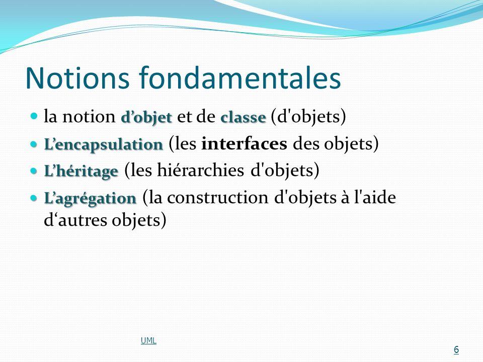 Notions fondamentales dobjetclasse la notion dobjet et de classe (d'objets) Lencapsulation Lencapsulation (les interfaces des objets) Lhéritage Lhérit
