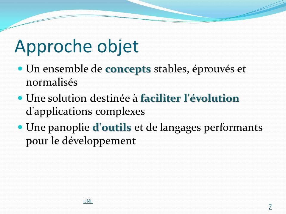 Approche objet concepts Un ensemble de concepts stables, éprouvés et normalisés faciliter l'évolution Une solution destinée à faciliter l'évolution d'