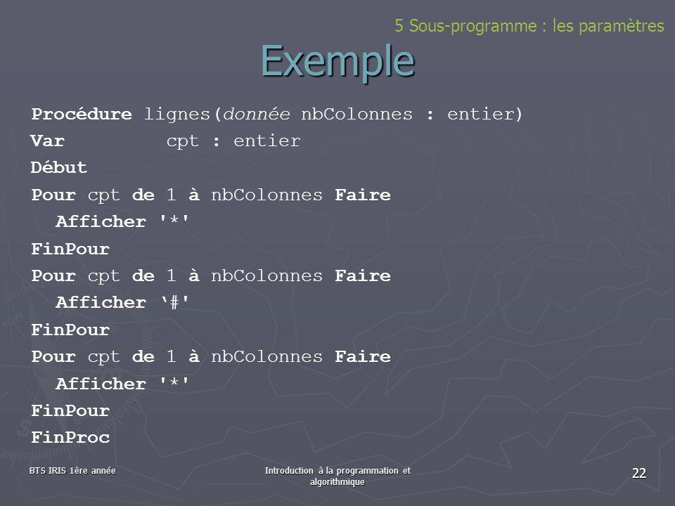 BTS IRIS 1ère annéeIntroduction à la programmation et algorithmique 22 Exemple Procédure lignes(donnée nbColonnes : entier) Varcpt : entier Début Pour