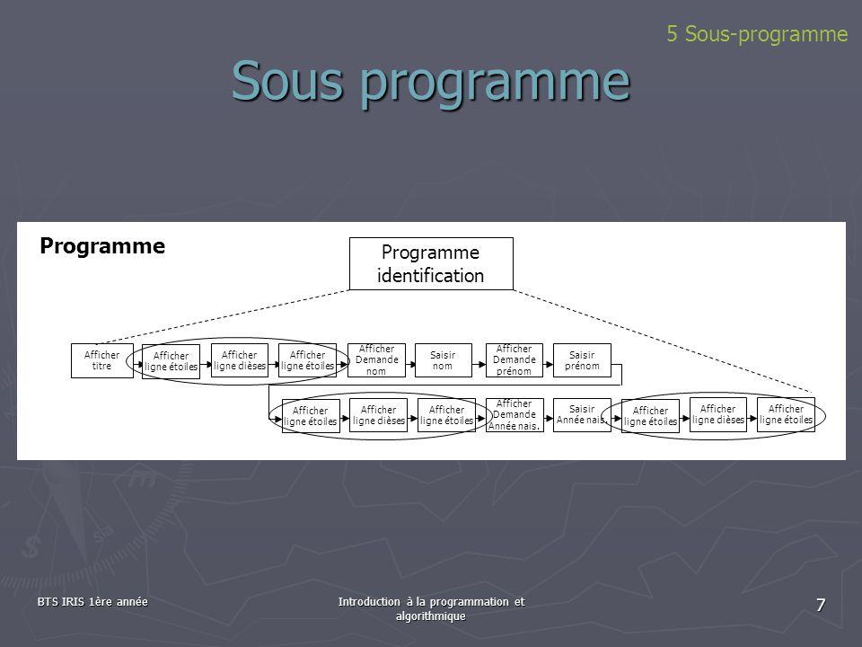 BTS IRIS 1ère annéeIntroduction à la programmation et algorithmique 7 Sous programme Programme identification Programme 5 Sous-programme Sous-programm