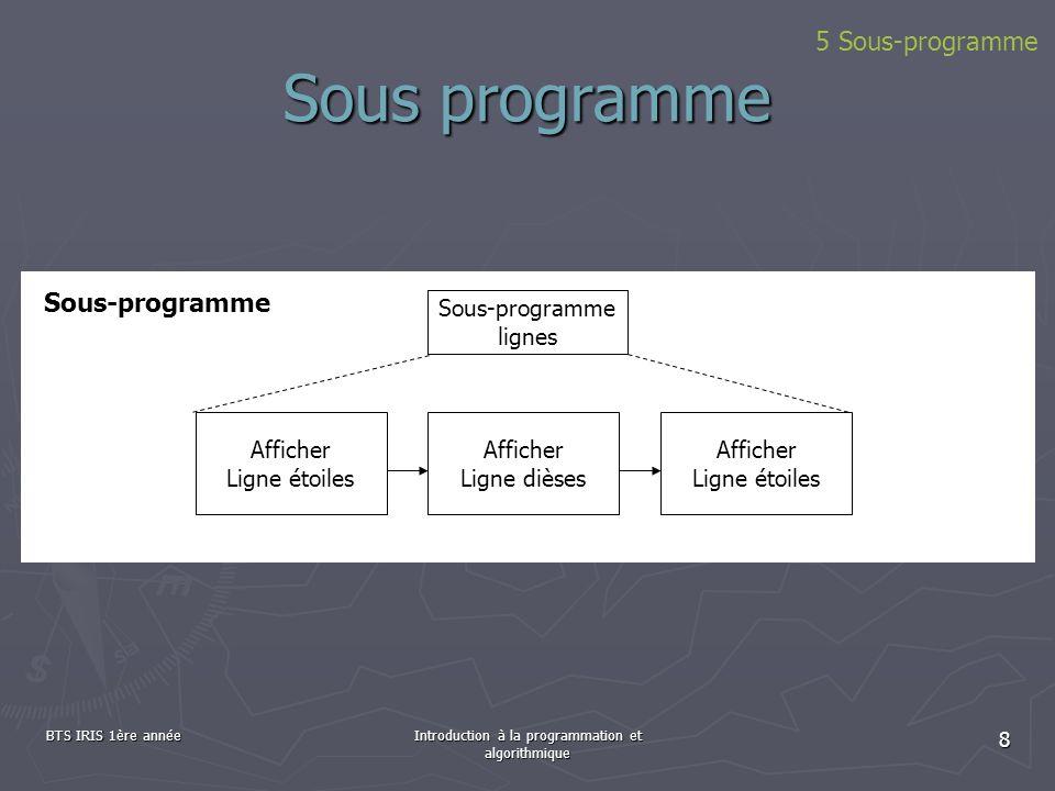 BTS IRIS 1ère annéeIntroduction à la programmation et algorithmique 19 Paramètre Comment sous-programmes et programmes vont pouvoir communiquer des données .
