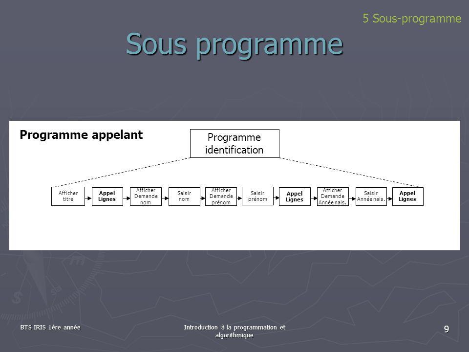 BTS IRIS 1ère annéeIntroduction à la programmation et algorithmique 40 5 Sous-programme : les fonctions Appel de fonction PROGRAMME monProgr VARvarE, varR : entier varChaine : chaîne DEBUT /*instuctions*/ varR <- maFonction(varE) varR <- maFonction(5) varR <- maFonction(3 * varE) /*instuctions*/ FIN