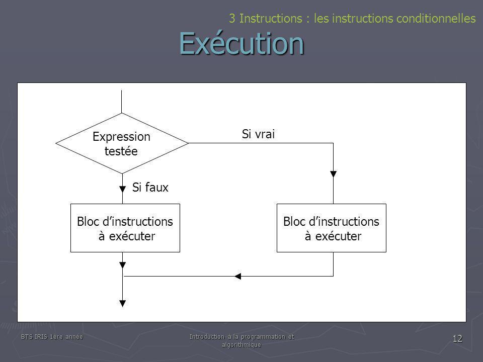 BTS IRIS 1ère annéeIntroduction à la programmation et algorithmique 12 Exécution Si vrai Si faux Expression testée Bloc dinstructions à exécuter Bloc
