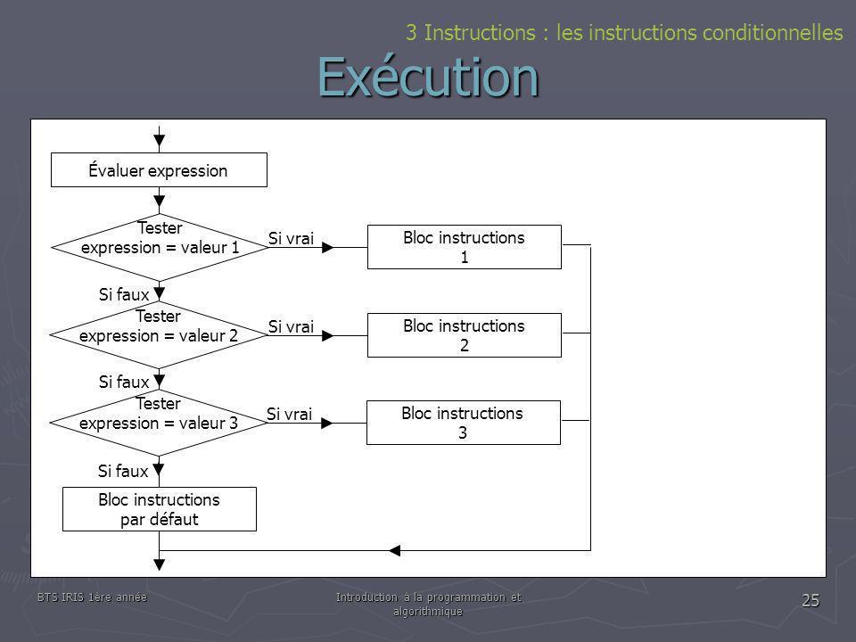 BTS IRIS 1ère annéeIntroduction à la programmation et algorithmique 25 Exécution Si vrai Évaluer expression Tester expression = valeur 1 Bloc instruct