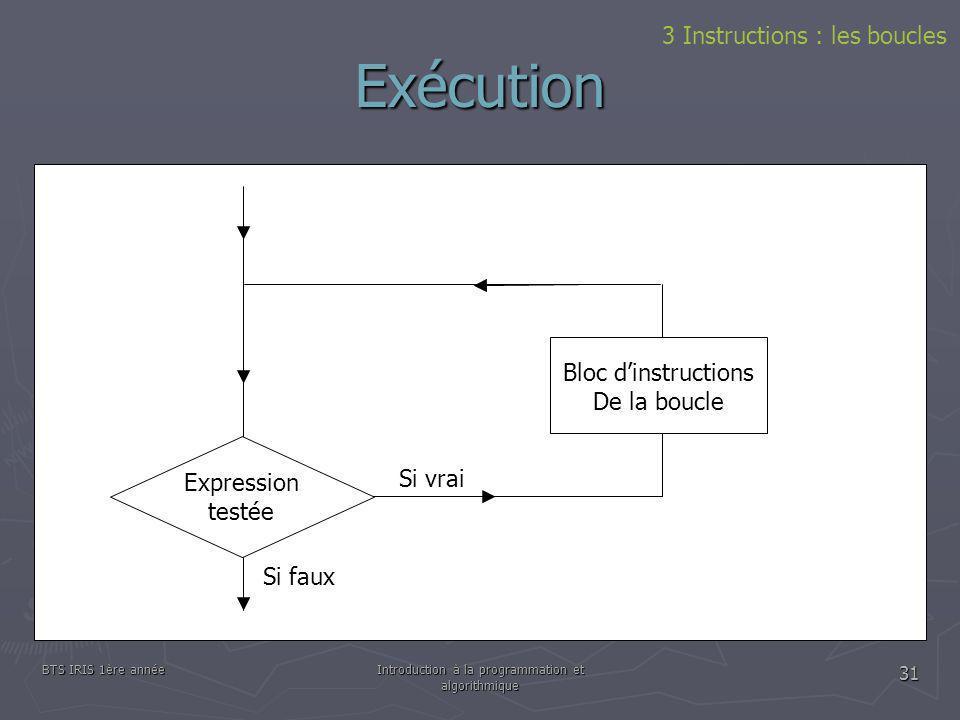 BTS IRIS 1ère annéeIntroduction à la programmation et algorithmique 31 Exécution 3 Instructions : les boucles Si vrai Si faux Bloc dinstructions De la