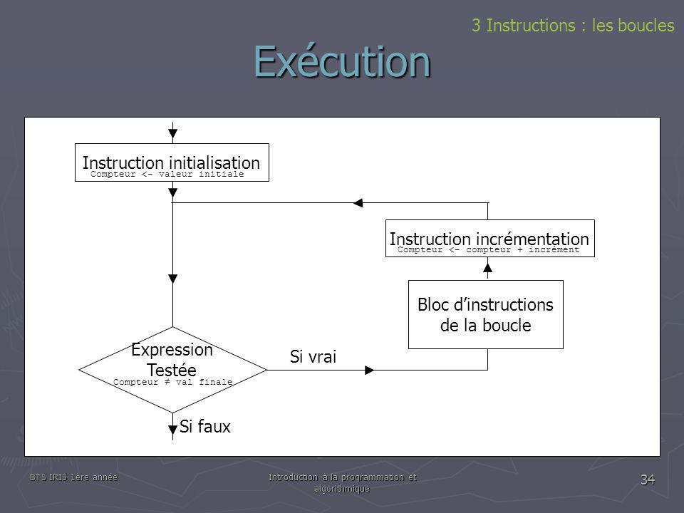 BTS IRIS 1ère annéeIntroduction à la programmation et algorithmique 34 Exécution 3 Instructions : les boucles Instruction initialisation Bloc dinstruc