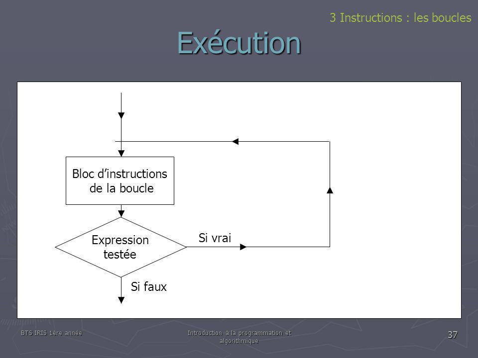 BTS IRIS 1ère annéeIntroduction à la programmation et algorithmique 37 Exécution 3 Instructions : les boucles Si vrai Si faux Expression testée Bloc d