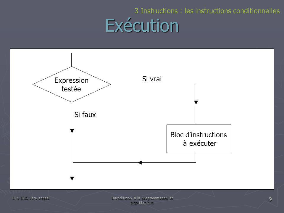BTS IRIS 1ère annéeIntroduction à la programmation et algorithmique 9 Exécution Bloc dinstructions à exécuter Expression testée Si vrai Si faux 3 Inst