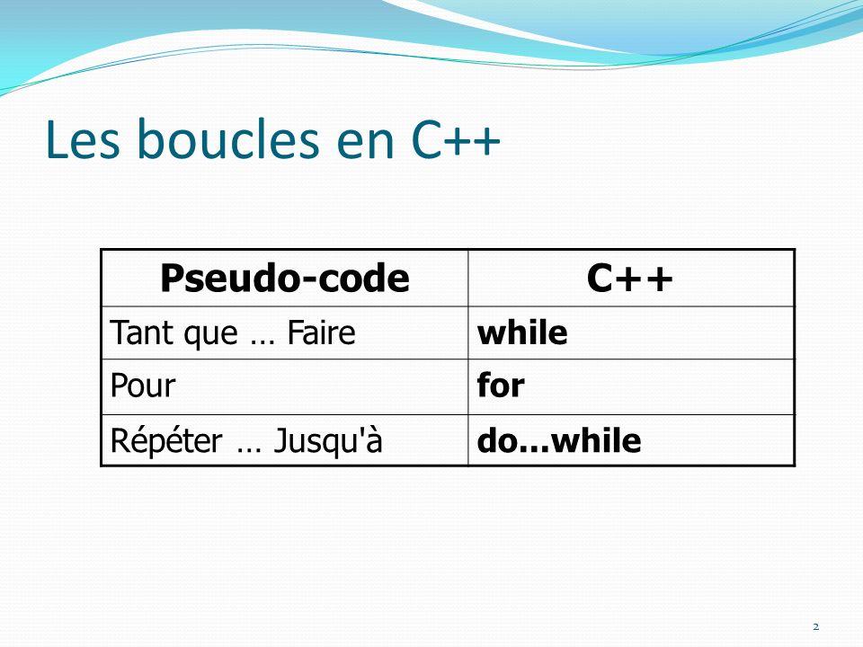 Les boucles en C++ 2 Pseudo-codeC++ Tant que … Fairewhile Pourfor Répéter … Jusqu'àdo...while