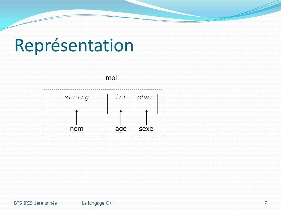 Représentation BTS IRIS 1ère annéeLe langage C++7 moi agesexenom stringintchar