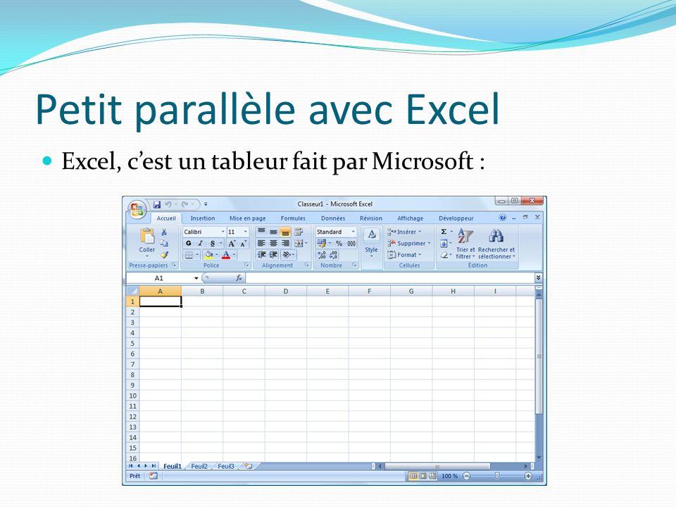 Petit parallèle avec Excel Excel, cest un tableur fait par Microsoft :
