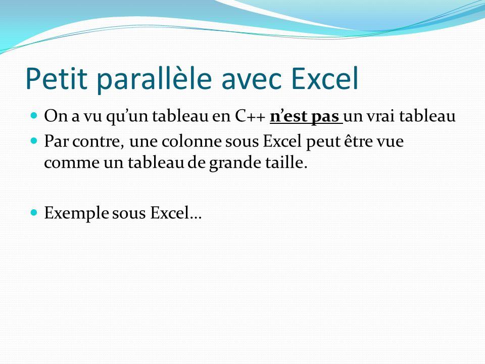 Petit parallèle avec Excel On a vu quun tableau en C++ nest pas un vrai tableau Par contre, une colonne sous Excel peut être vue comme un tableau de grande taille.