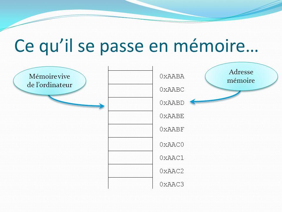 Ce quil se passe en mémoire… Mémoire vive de lordinateur 0xAABA 0xAABC 0xAABD 0xAABE 0xAABF 0xAAC0 0xAAC1 0xAAC2 0xAAC3 Adresse mémoire