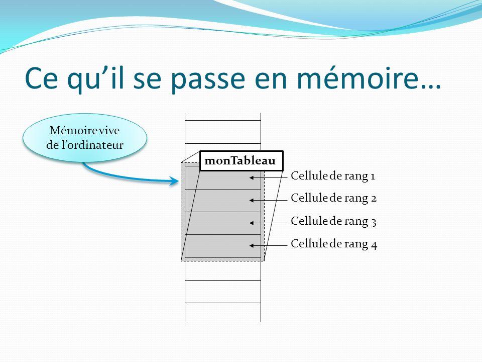 Ce quil se passe en mémoire… monTableau Cellule de rang 1 Cellule de rang 2 Cellule de rang 3 Cellule de rang 4 Mémoire vive de lordinateur