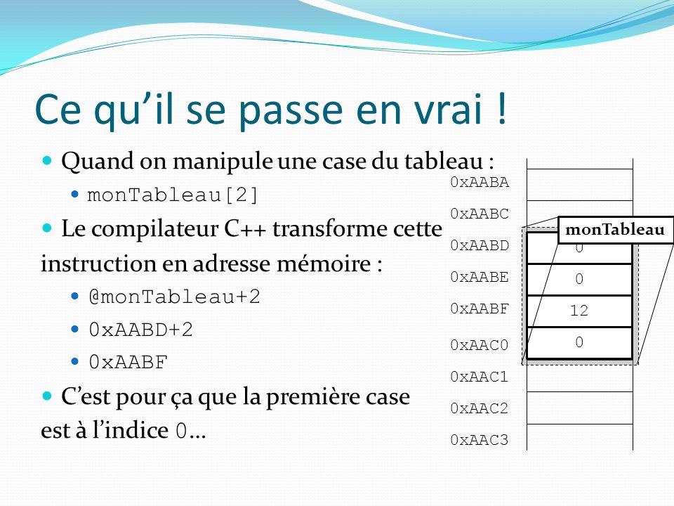 Ce quil se passe en vrai ! Quand on manipule une case du tableau : monTableau[2] Le compilateur C++ transforme cette instruction en adresse mémoire :