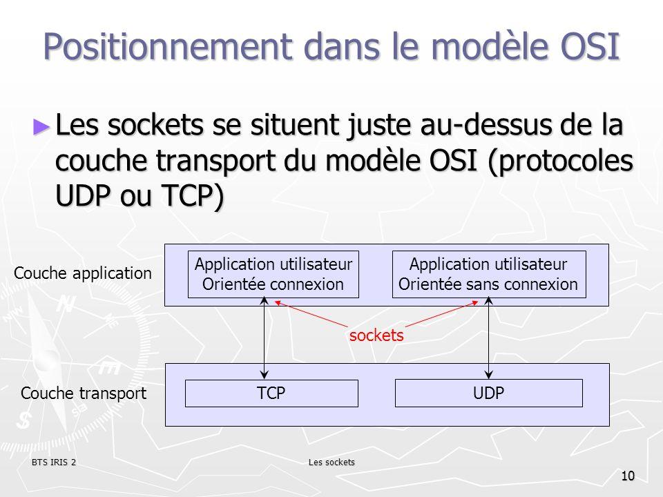 BTS IRIS 2Les sockets 10 Positionnement dans le modèle OSI Les sockets se situent juste au-dessus de la couche transport du modèle OSI (protocoles UDP