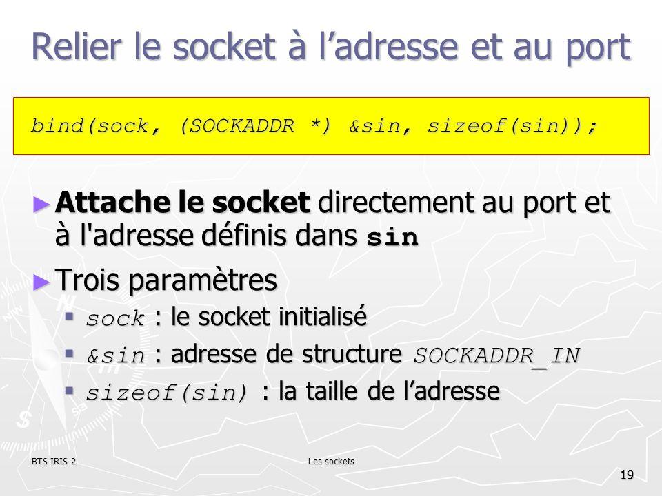 BTS IRIS 2Les sockets 19 Relier le socket à ladresse et au port bind(sock, (SOCKADDR *) &sin, sizeof(sin)); Attache le socket directement au port et à