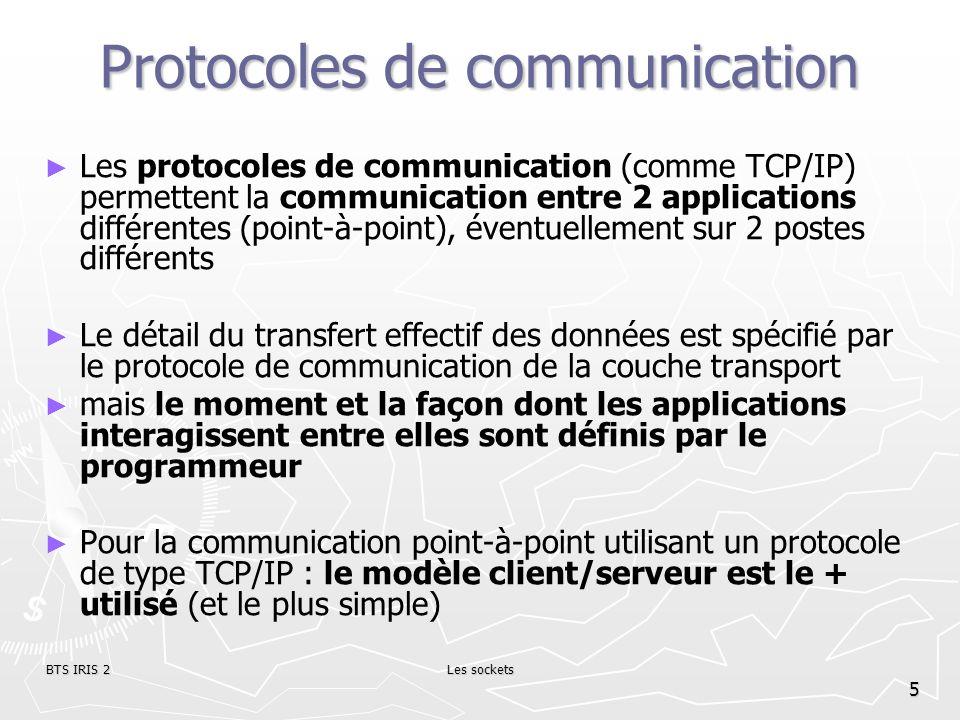 BTS IRIS 2Les sockets 6 Connexion / Sans connexion Il existe 2 types dapplication : Applications orientées connexion Applications orientées sans connexion Applications orientées connexion : protocole sous-jacent en mode connecté : TCP/IP protocole fiable Applications orientées sans connexion : protocole sous-jacent en mode non connecté : UDP/IP vérifications doivent être faites au niveau applicatif Protocole non fiable mais rapide