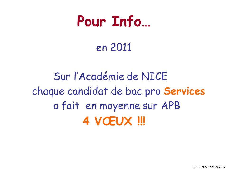 SAIO Nice janvier 2012 Pour Info… en 2011 Sur lAcadémie de NICE chaque candidat de bac pro Services a fait en moyenne sur APB 4 VŒUX !!!