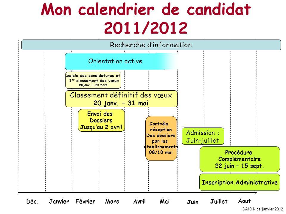 SAIO Nice janvier 2012 Mon calendrier de candidat 2011/2012 Déc.JanvierFévrierMarsAvrilMai Juin Juillet Recherche dinformation Orientation active Sais