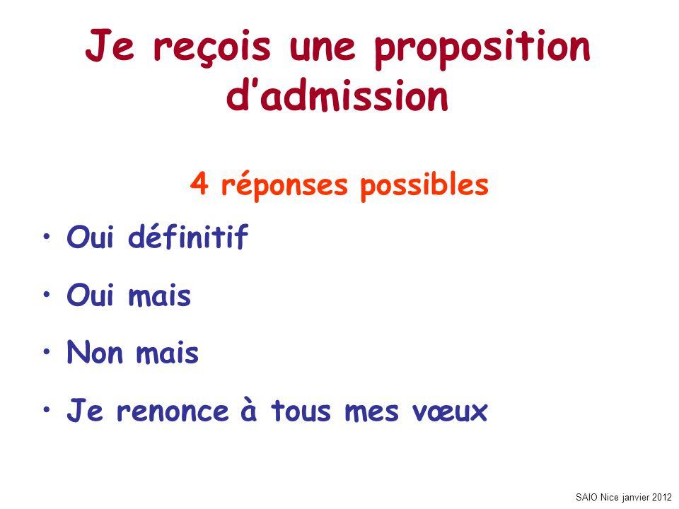 SAIO Nice janvier 2012 Je reçois une proposition dadmission 4 réponses possibles Oui définitif Oui mais Non mais Je renonce à tous mes vœux