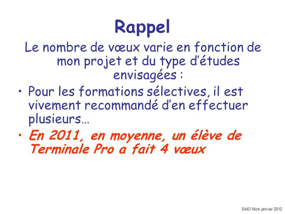 SAIO Nice janvier 2012 Ra p pel Le nombre de vœux varie en fonction de mon projet et du type détudes envisagées : Pour les formations sélectives, il e