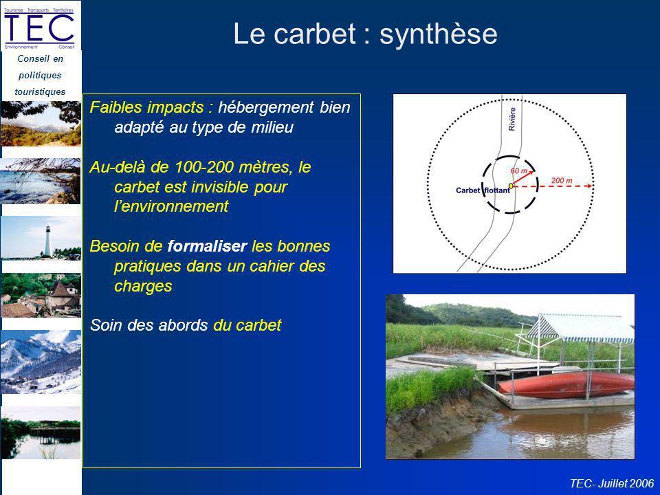 Conseil en politiques touristiques TEC- Juillet 2006 Le carbet : synthèse Faibles impacts : hébergement bien adapté au type de milieu Au-delà de 100-2