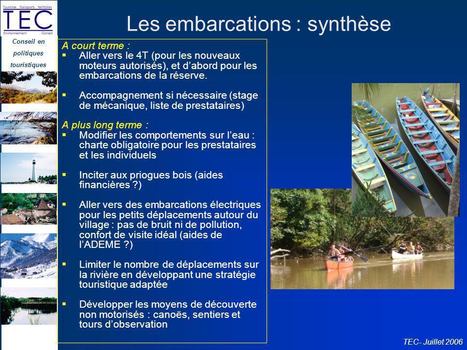 Conseil en politiques touristiques TEC- Juillet 2006 Les embarcations : synthèse A court terme : Aller vers le 4T (pour les nouveaux moteurs autorisés