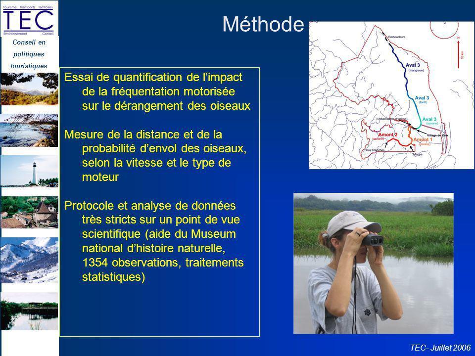 Conseil en politiques touristiques TEC- Juillet 2006 Méthode Essai de quantification de limpact de la fréquentation motorisée sur le dérangement des o