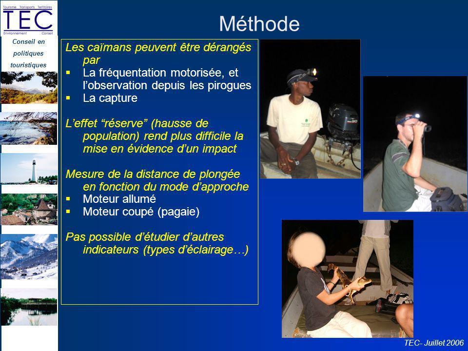 Conseil en politiques touristiques TEC- Juillet 2006 Méthode Les caïmans peuvent être dérangés par La fréquentation motorisée, et lobservation depuis