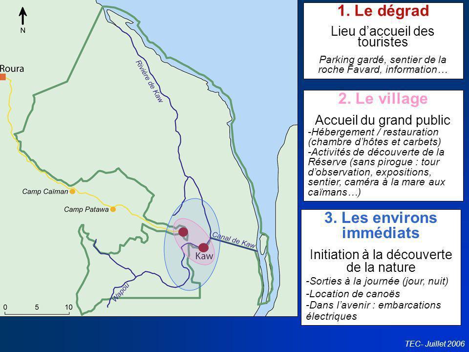 Conseil en politiques touristiques TEC- Juillet 2006 3. Les environs immédiats Initiation à la découverte de la nature -Sorties à la journée (jour, nu