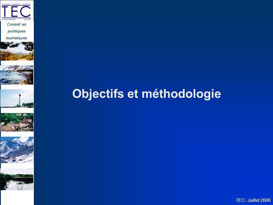 Conseil en politiques touristiques TEC- Juillet 2006 Objectifs et méthodologie