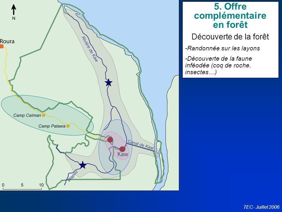 Conseil en politiques touristiques TEC- Juillet 2006 5. Offre complémentaire en forêt Découverte de la forêt -Randonnée sur les layons -Découverte de