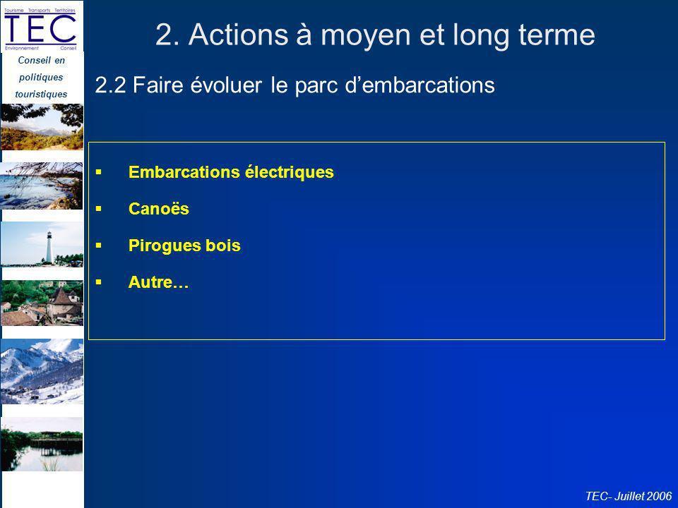 Conseil en politiques touristiques TEC- Juillet 2006 2. Actions à moyen et long terme Embarcations électriques Canoës Pirogues bois Autre… 2.2 Faire é