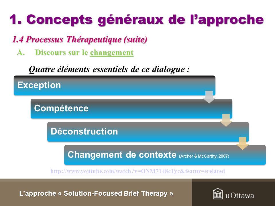1. Concepts généraux de lapproche Le développement dune relation collaborative. Létablissement dun discours qui supporte le changement. Assurer les re