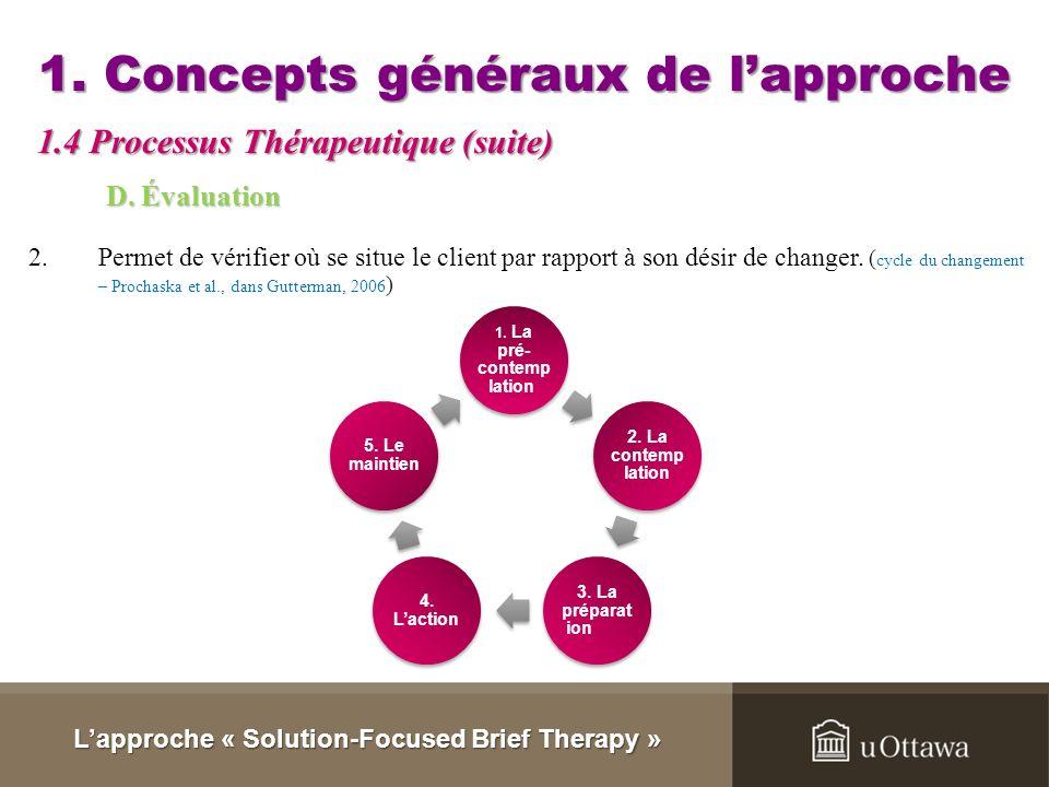 1. Concepts généraux de lapproche D. Évaluation Les évaluations formelles ne sont pas utilisées car laccent est sur les forces et non sur les patholog