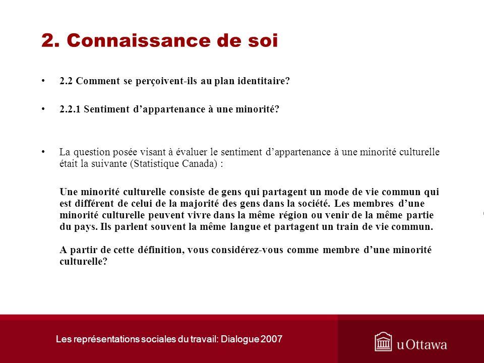 Les représentations sociales du travail: Dialogue 2007 2. Connaissance de soi 2.1.5 Sommaire Lidentité professionnelle des répondantes et des répondan