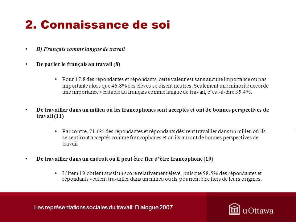 Les représentations sociales du travail: Dialogue 2007 2. Connaissance de soi A) Importance du français par rapport à dautres valeurs au travail
