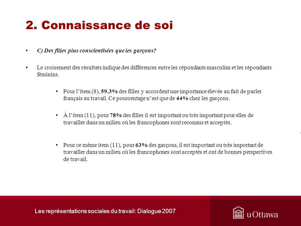 Les représentations sociales du travail: Dialogue 2007 2. Connaissance de soi B) Français comme langue de travail De parler le français au travail (8)