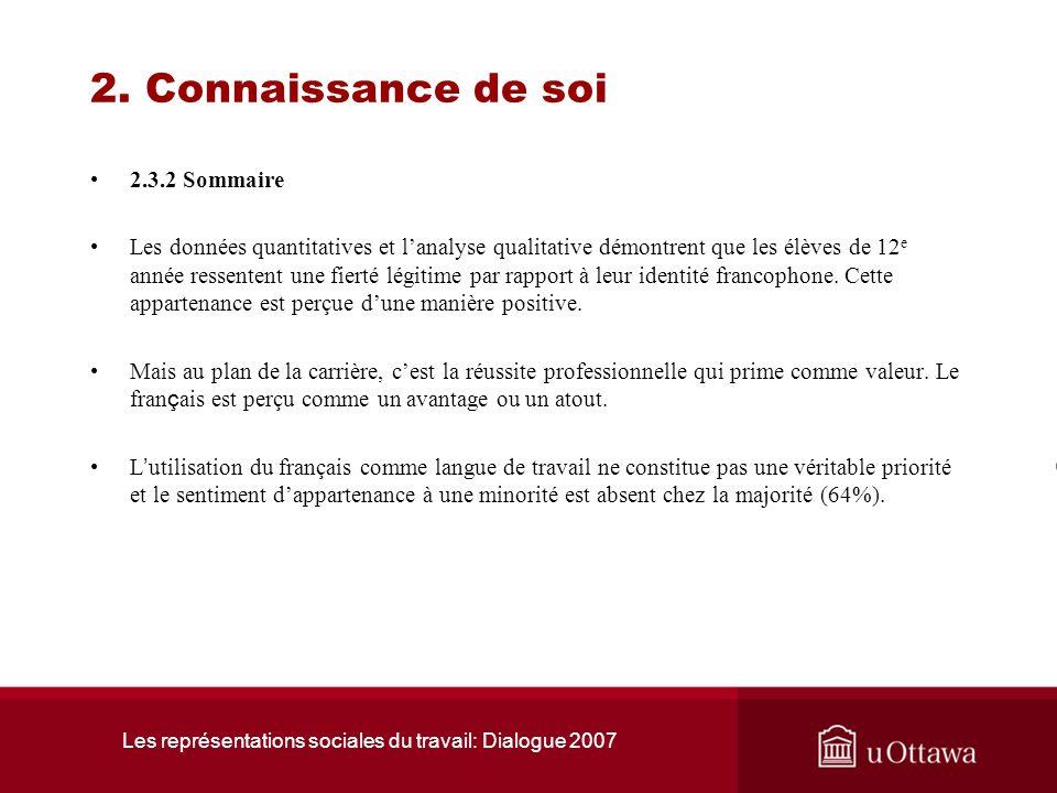 Les représentations sociales du travail: Dialogue 2007 2. Connaissance de soi 2.3 Identité culturelle 2.3.1 Fierté dêtre des francophones bilingues À