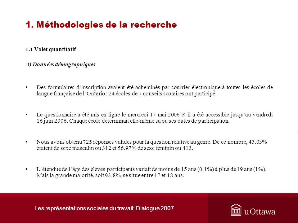 Les représentations sociales du travail: Dialogue 2007 Introduction Cette recherche visait à étudier certains aspects du processus délaboration du cho