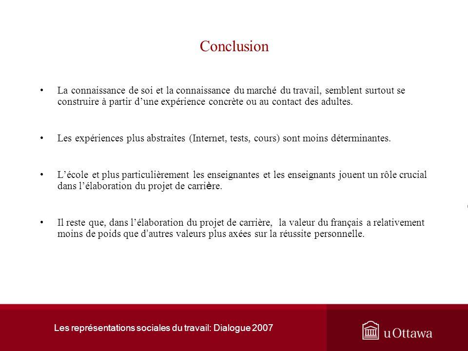 Les représentations sociales du travail: Dialogue 2007 4. Habiletés à prendre une décision de carrière 4.3 Sommaire Les données statistiques indiquent