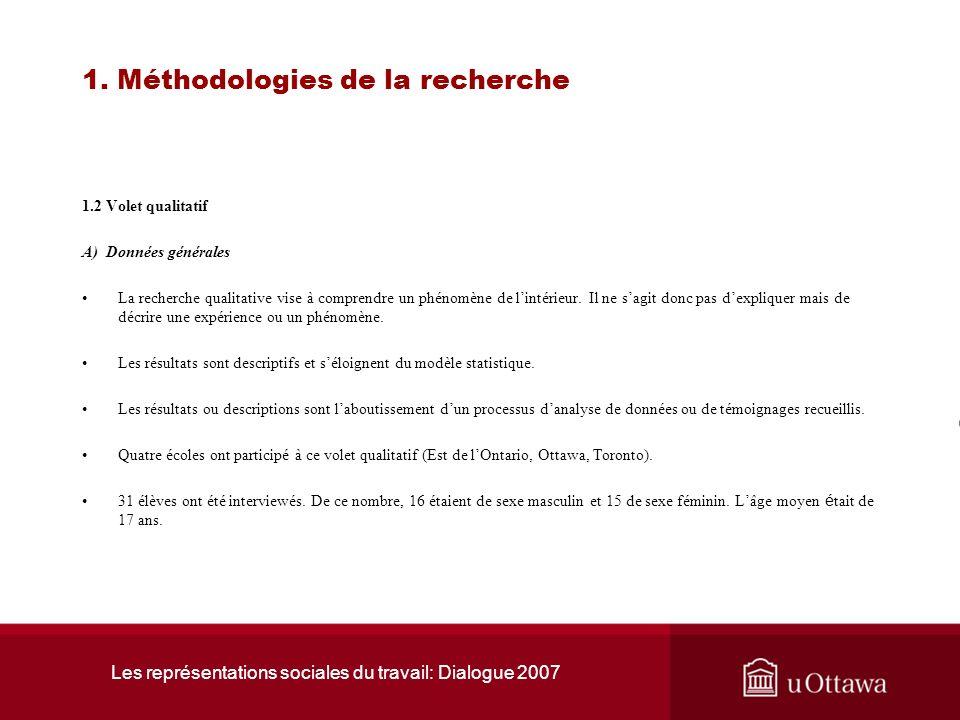Les représentations sociales du travail: Dialogue 2007 1. Méthodologie de la recherche 1.1 Volet quantitatif B)Questionnaire quantitatif : les échelle