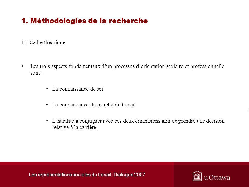 Les représentations sociales du travail: Dialogue 2007 1. Méthodologies de la recherche 1.2 Volet qualitatif A) Données générales La recherche qualita