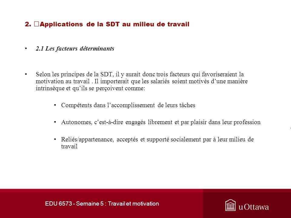 EDU 6573 - Semaine 5 : Travail et motivation 1. Quest-ce que la «SDT»? 1.7 Exercices pratiques dautoévaluation Site officiel de lapproche de la « SDT