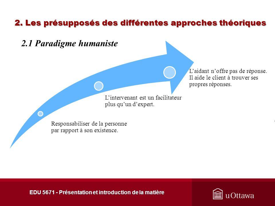 2.1 Paradigme humaniste 2. Les présupposés des différentes approches théoriques EDU 5671 - Présentation et introduction de la matière EDU 5671 - Prése