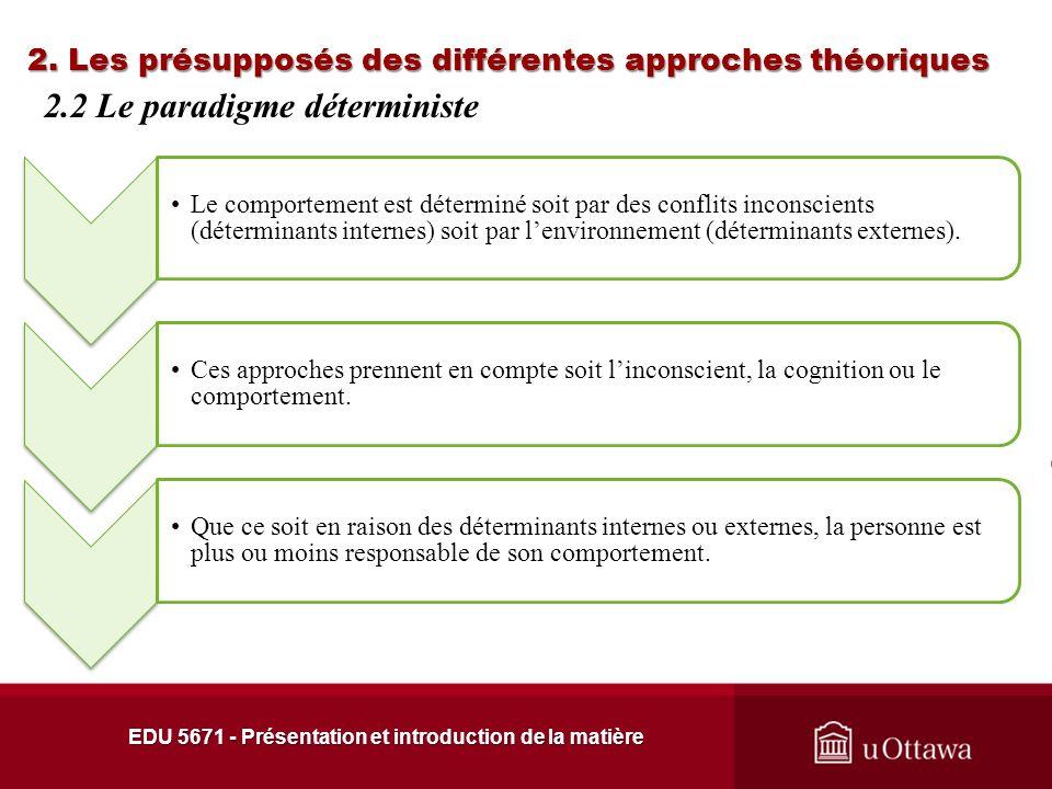 2. Les présupposés des différentes approches théoriques EDU 5671 - Présentation et introduction de la matière EDU 5671 - Présentation et introduction